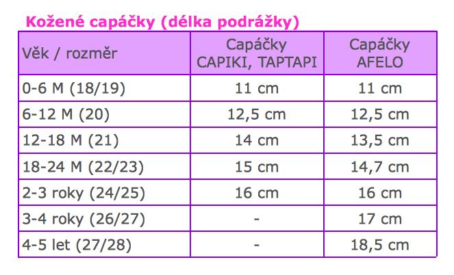 TAPTAPI kožené capáčky - Žirafka Žofka - Brouczech.cz d1b2920fe4